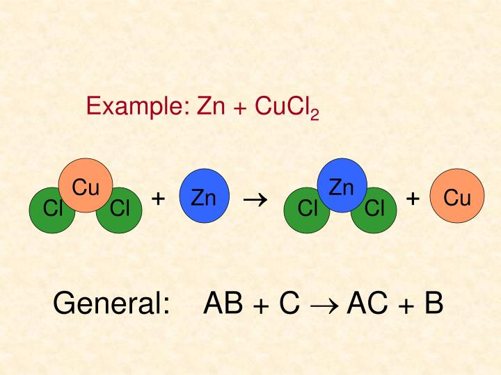 Example: Zn + CuCl