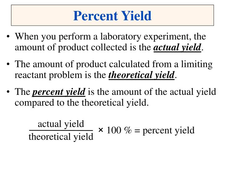 actual yield