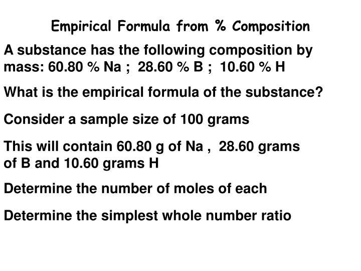 Empirical Formula from % Composition