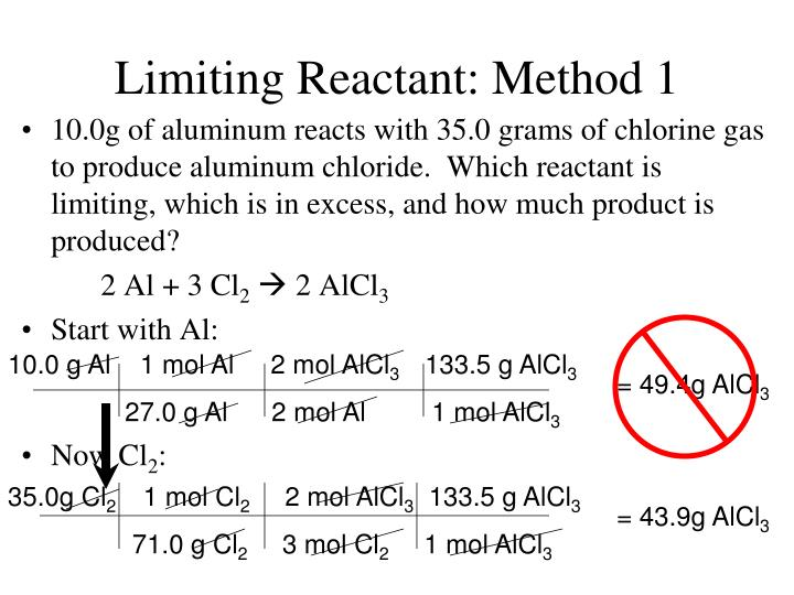 Limiting Reactant: Method 1