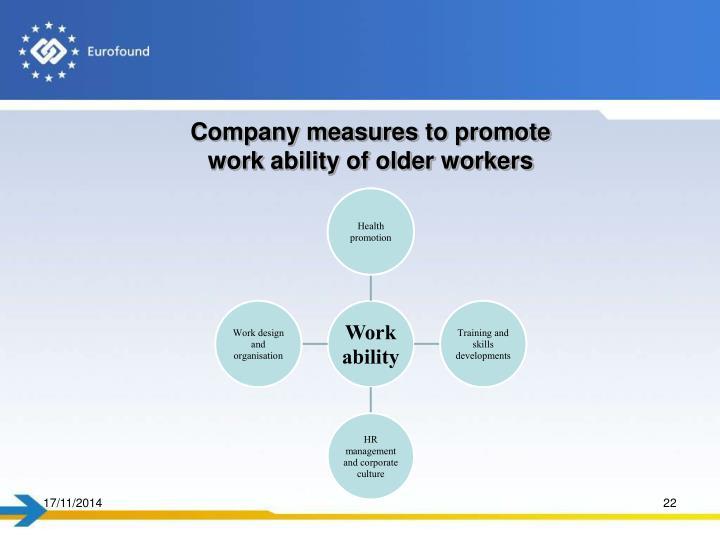Company measures