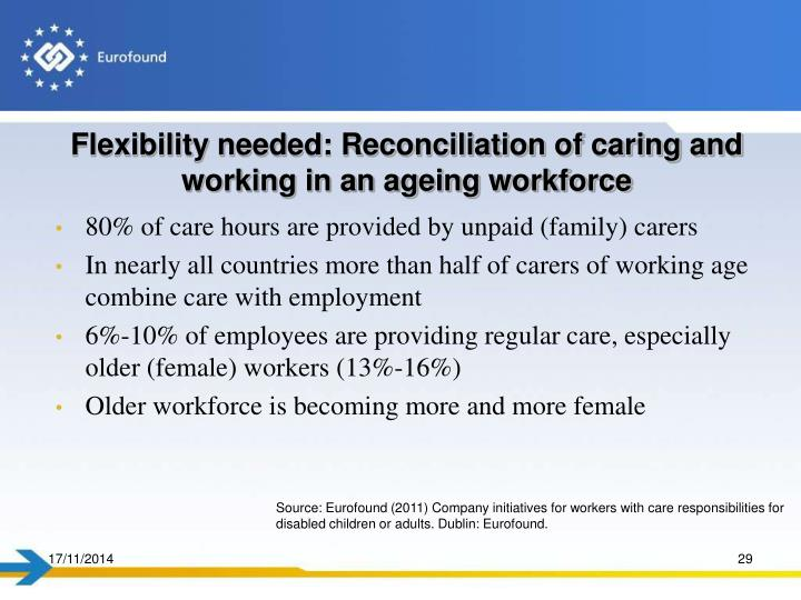 Flexibility needed: Reconciliation of caring and working in an ageing workforce