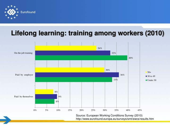 Lifelong learning: training among workers (2010)