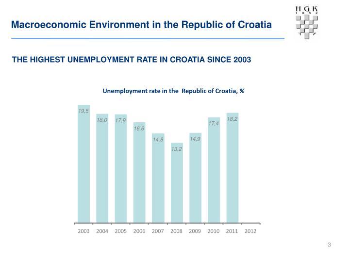 Macroeconomic Environment in the Republic of Croatia
