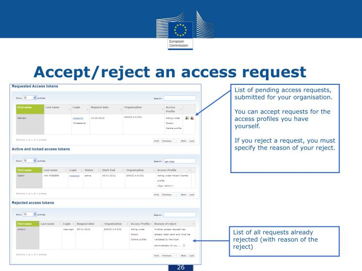List of pending access requests, submitted for your organisation.
