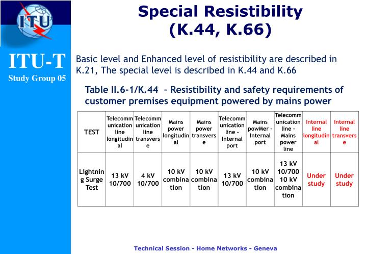 Special Resistibility
