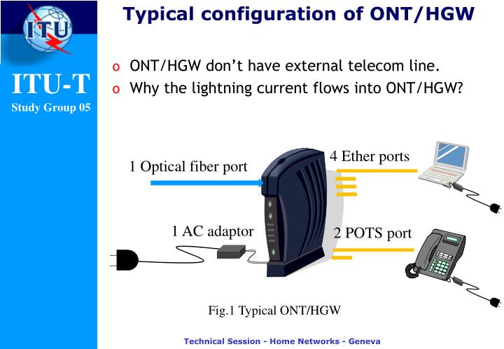 Typical configuration of ONT/HGW