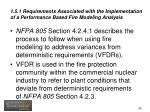 1 5 1 requirements associated with the implementation of a performance based fire modeling analysis