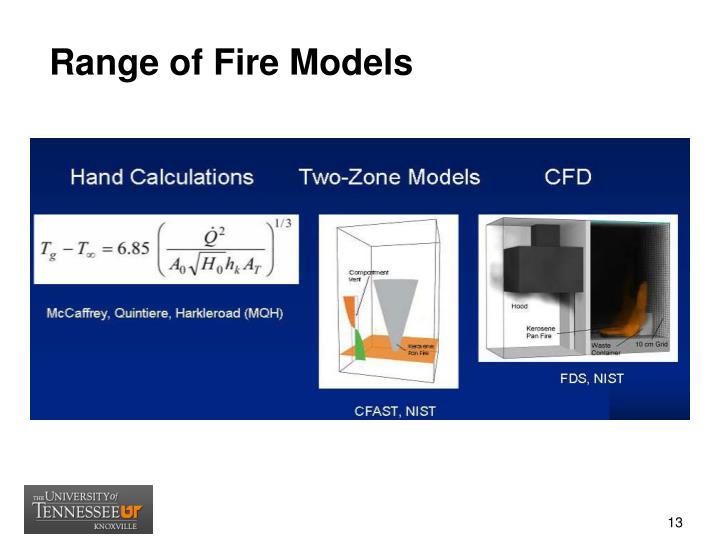 Range of Fire Models