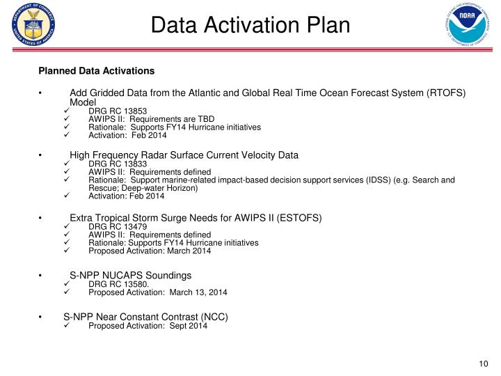 Data Activation Plan