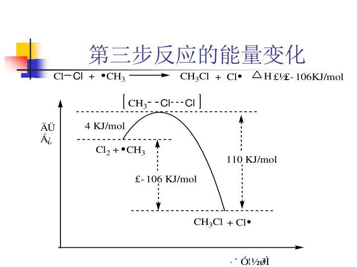 第三步反应的能量变化