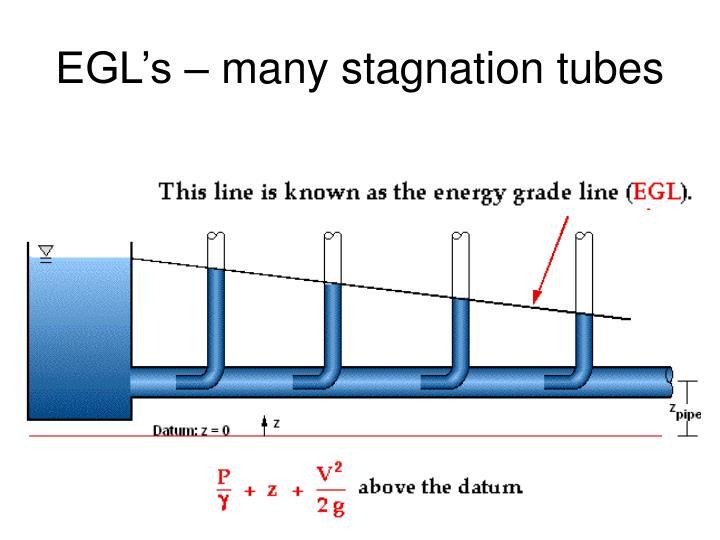 EGL's – many stagnation tubes