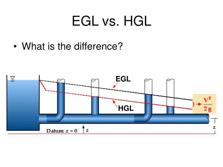EGL vs. HGL