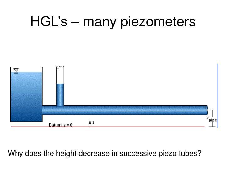 HGL's – many piezometers