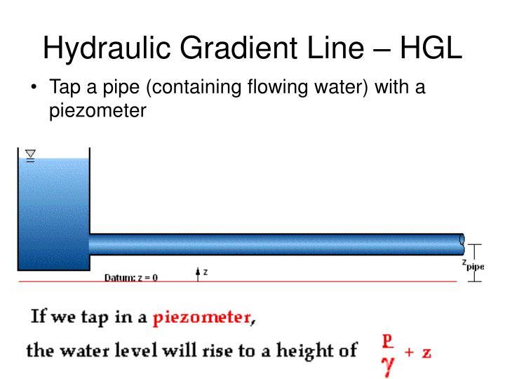 Hydraulic Gradient Line – HGL