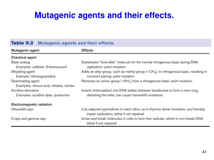 Mutagenic agents and their effects.
