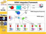 wink integration framework1
