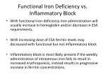 functional iron deficiency vs inflammatory block