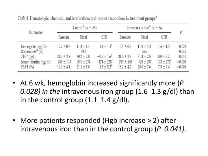 At 6 wk, hemoglobin increased significantly more (