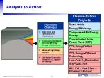 analysis to action