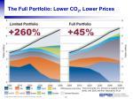 the full portfolio lower co 2 lower prices