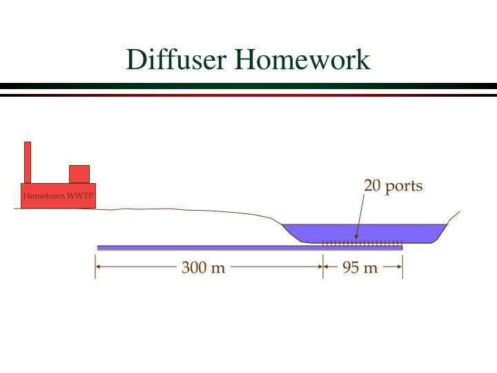 Diffuser Homework