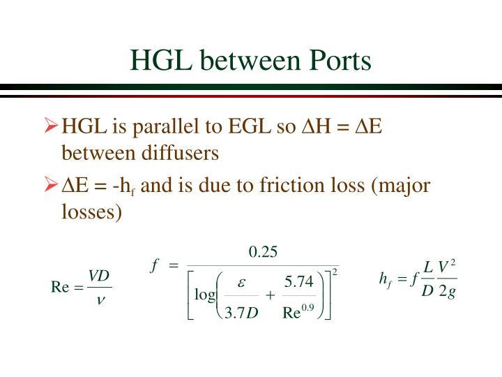 HGL between Ports