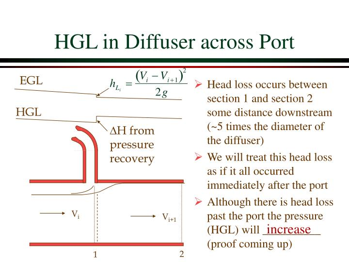 Head loss occurs between section 1 and section 2 some distance downstream (~5 times the diameter of the diffuser)