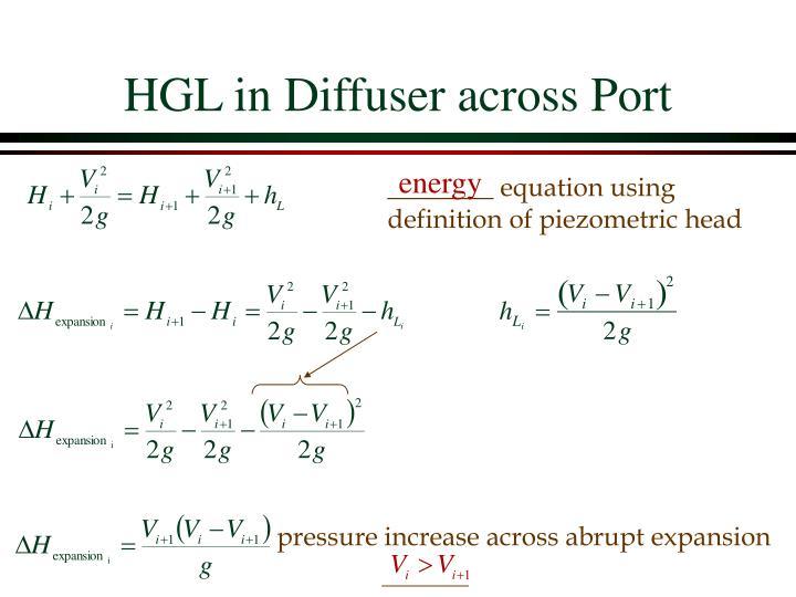 HGL in Diffuser across Port