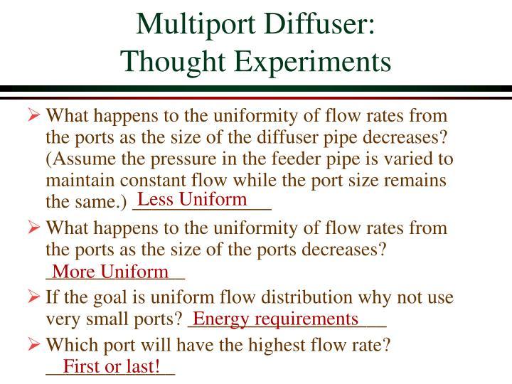 Multiport Diffuser: