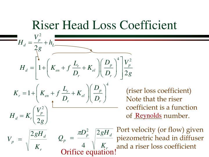 Riser Head Loss Coefficient