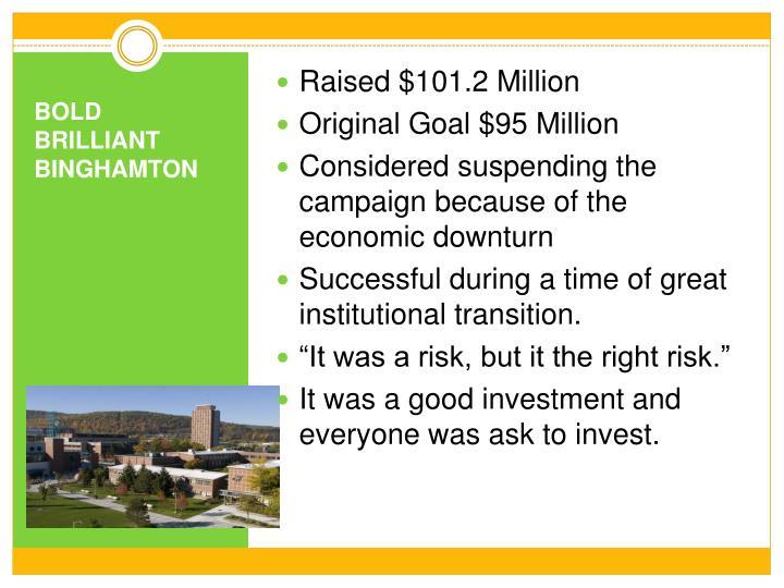 Raised $101.2 Million