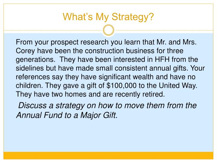 What's My Strategy?