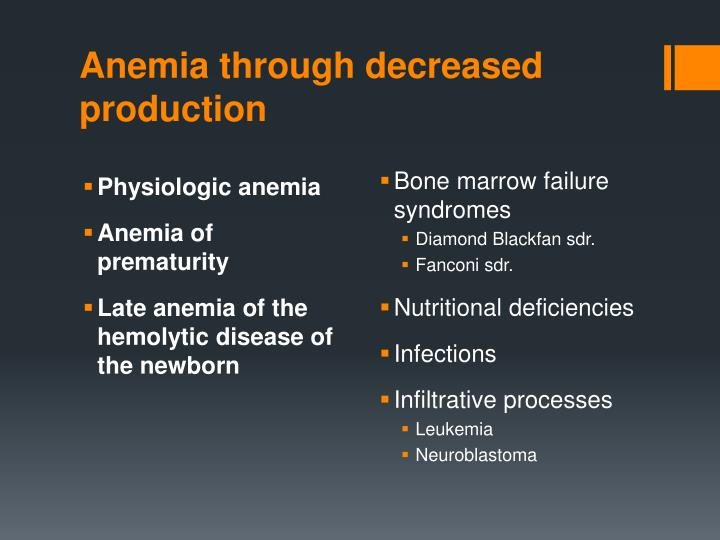 Anemia through decreased production