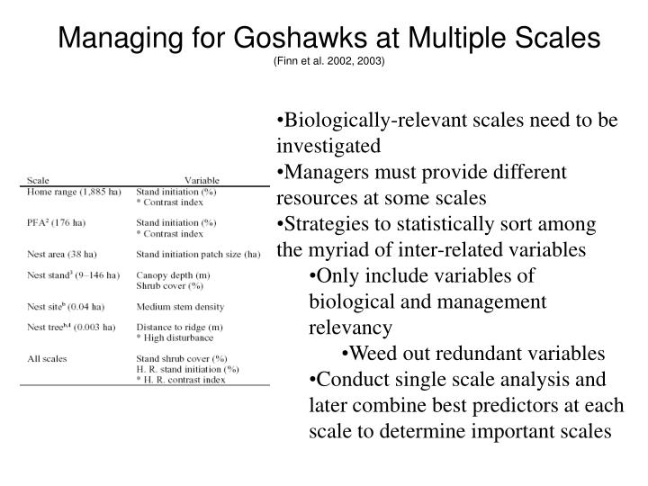 Managing for Goshawks at Multiple Scales