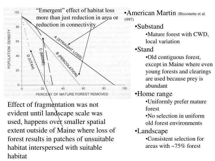 """Emergent"" effect of habitat loss"
