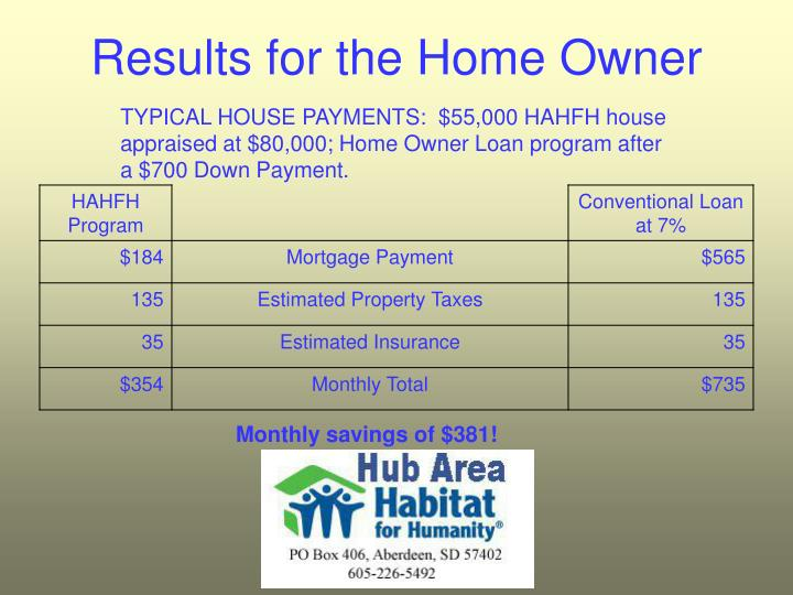 Results for the Home Owner