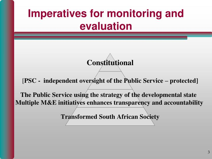 Imperatives for monitoring and evaluation