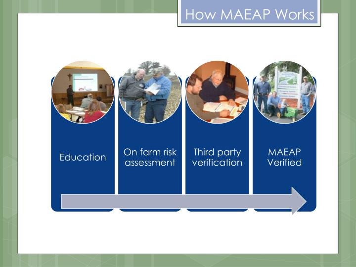 How MAEAP Works