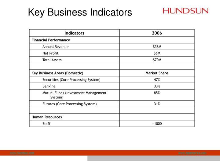 Key Business Indicators