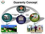 guaranty concept