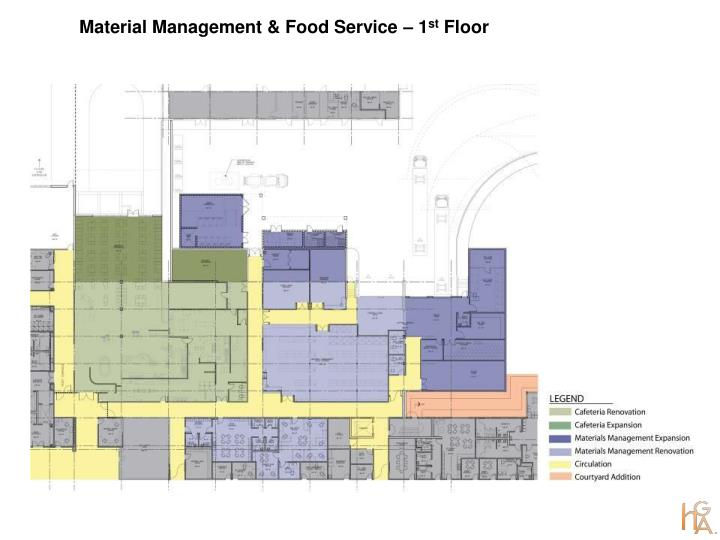 Material Management & Food Service – 1