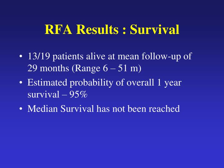 RFA Results : Survival