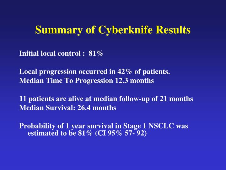 Summary of Cyberknife Results