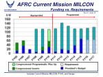afrc current mission milcon funding vs requirements