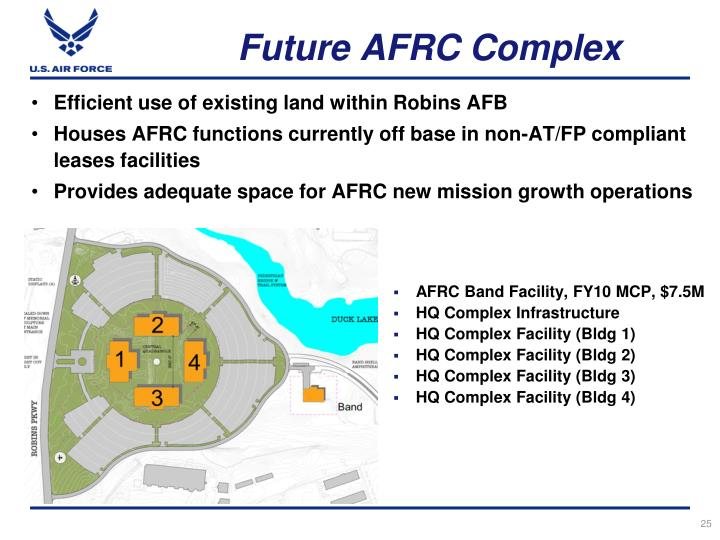 Future AFRC Complex
