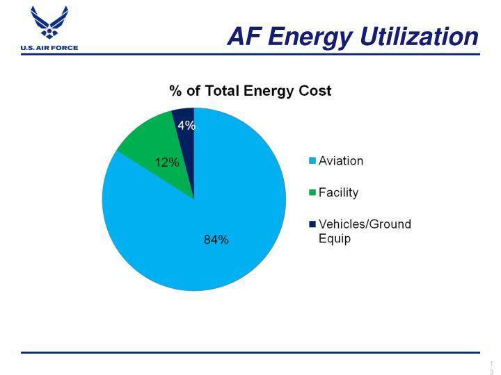 AF Energy Utilization