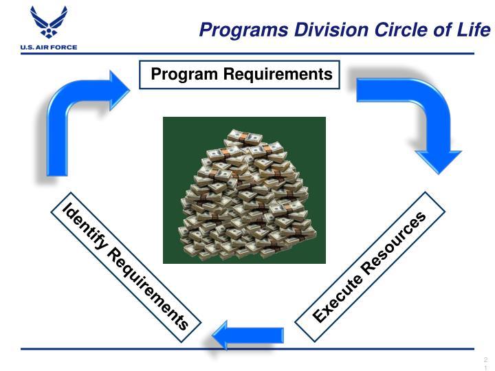 Programs Division Circle of Life