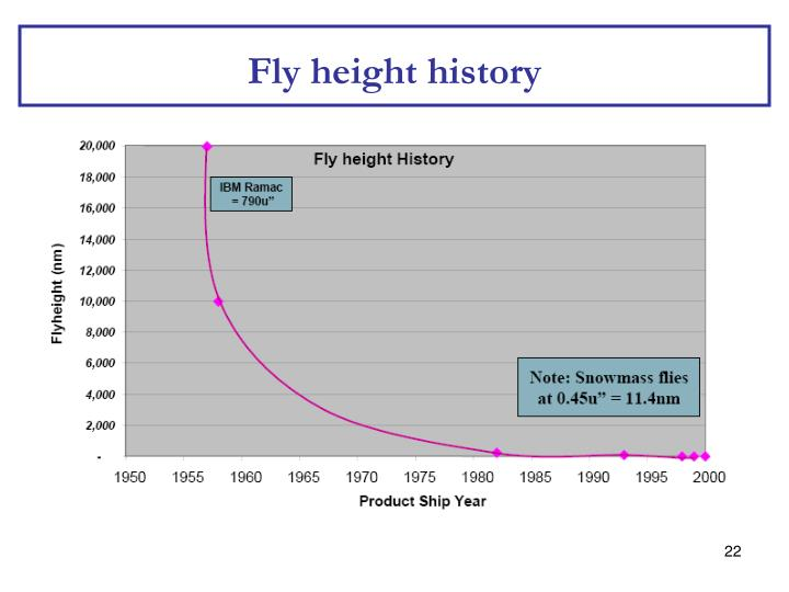Fly height history