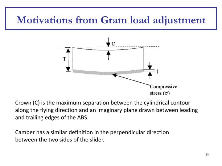 Motivations from Gram load adjustment